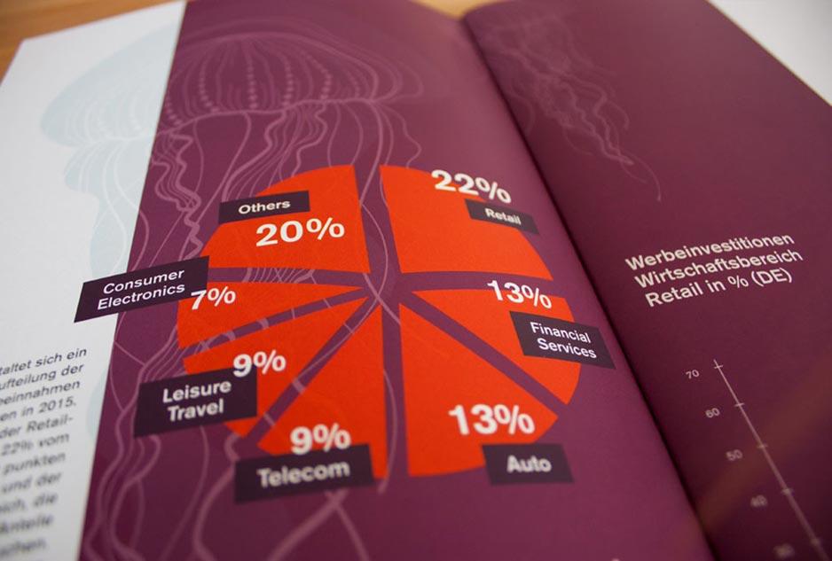"""Innenseite mit Infografik """"Qualle"""", affilinet Mobile Navigator"""